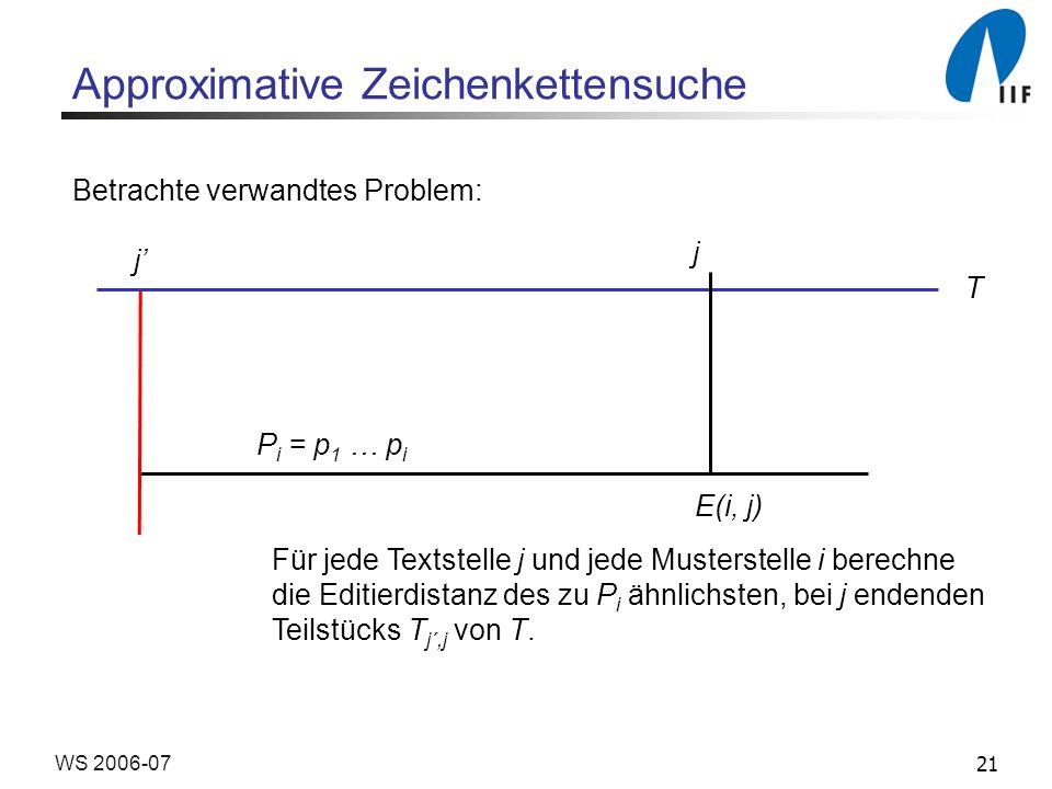 21WS 2006-07 Approximative Zeichenkettensuche Betrachte verwandtes Problem: T j E(i, j) P i = p 1 … p i Für jede Textstelle j und jede Musterstelle i