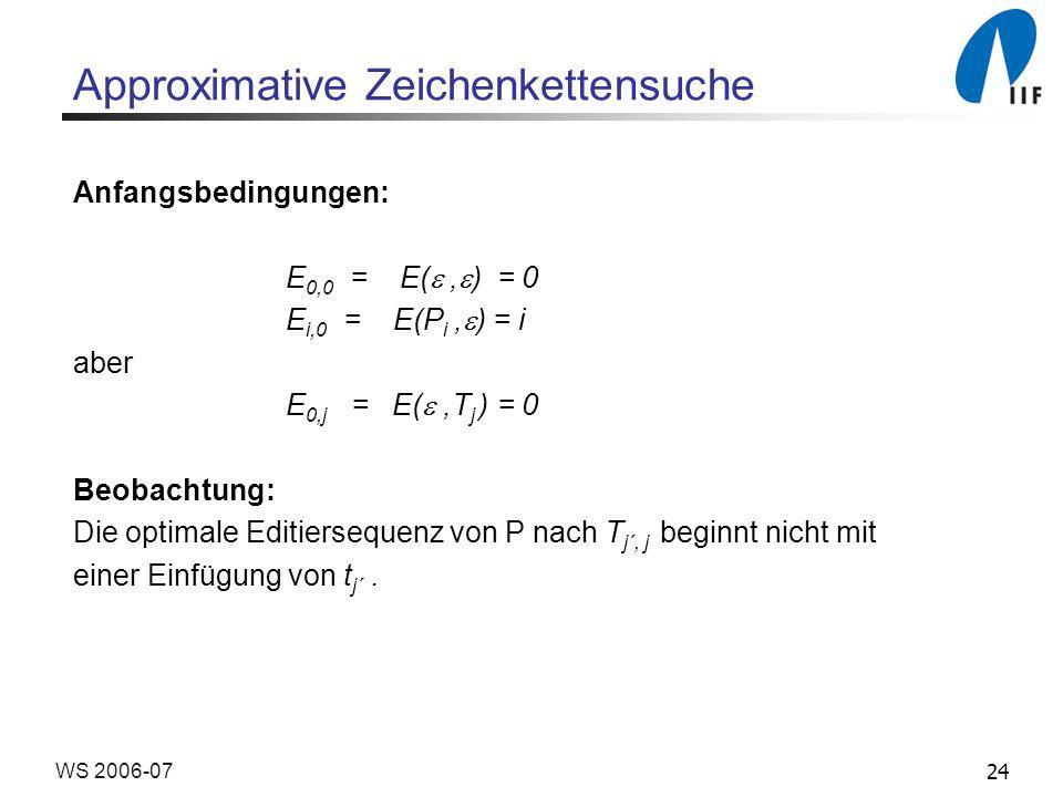 24WS 2006-07 Approximative Zeichenkettensuche Anfangsbedingungen: E 0,0 = E(, ) = 0 E i,0 = E(P i, ) = i aber E 0,j = E(,T j ) = 0 Beobachtung: Die op