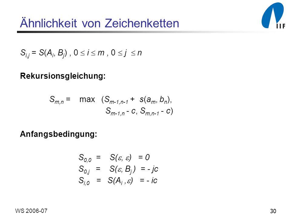 30WS 2006-07 Ähnlichkeit von Zeichenketten S i,j = S(A i, B j ), 0 i m, 0 j n Rekursionsgleichung: S m,n = max (S m-1,n-1 + s(a m, b n ), S m-1,n - c,