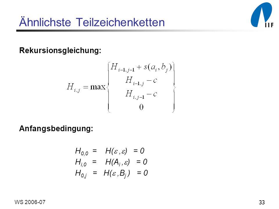 33WS 2006-07 Ähnlichste Teilzeichenketten Rekursionsgleichung: Anfangsbedingung: H 0,0 = H(, ) = 0 H i,0 = H(A i, ) = 0 H 0,j = H(,B j ) = 0