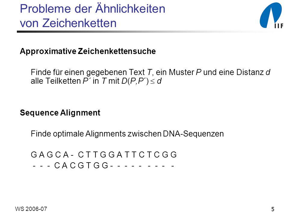 5WS 2006-07 Probleme der Ähnlichkeiten von Zeichenketten Approximative Zeichenkettensuche Finde für einen gegebenen Text T, ein Muster P und eine Dist