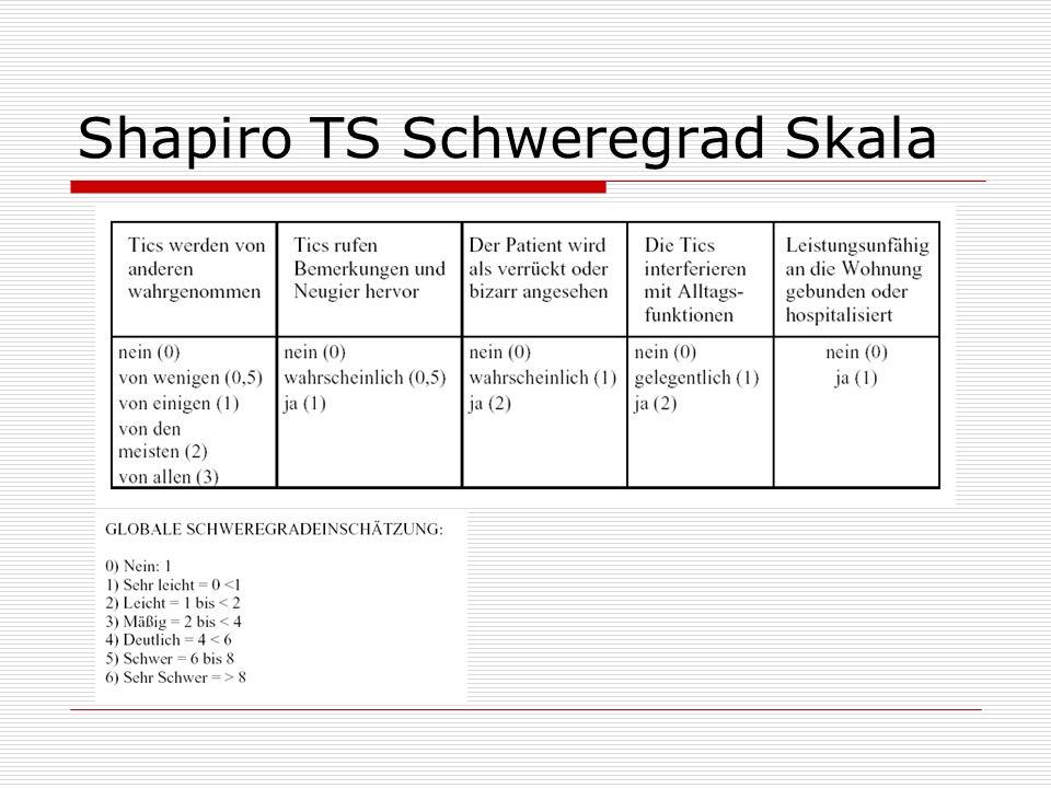 Shapiro TS Schweregrad Skala