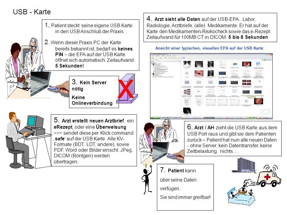 1. Patient steckt seine eigene USB Karte in den USB Anschluß der Praxis.. 2. Wenn dieser Praxis PC der Karte bereits bekannt ist, bedarf es keines PIN