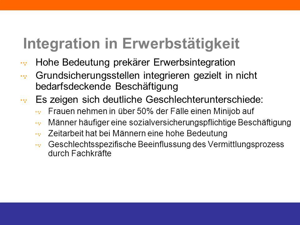 Hohe Bedeutung prekärer Erwerbsintegration Grundsicherungsstellen integrieren gezielt in nicht bedarfsdeckende Beschäftigung Es zeigen sich deutliche