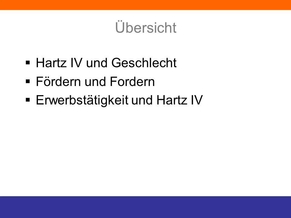 Übersicht Hartz IV und Geschlecht Fördern und Fordern Erwerbstätigkeit und Hartz IV