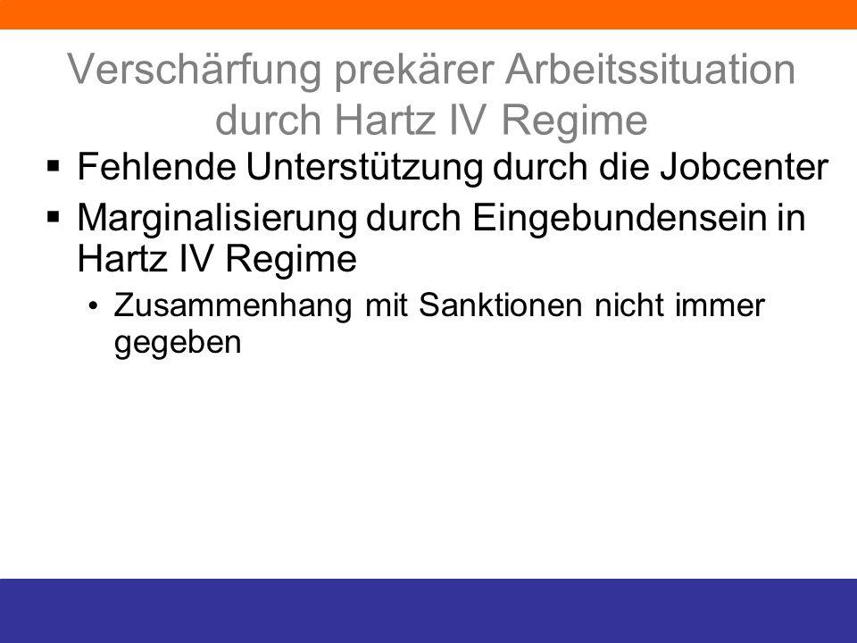 Verschärfung prekärer Arbeitssituation durch Hartz IV Regime Fehlende Unterstützung durch die Jobcenter Marginalisierung durch Eingebundensein in Hart