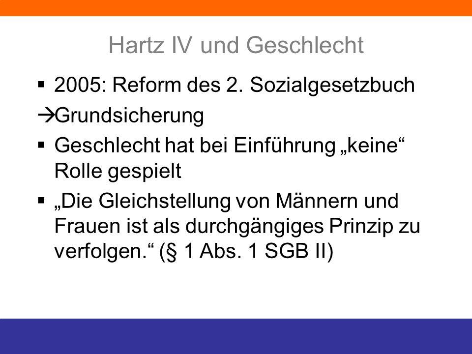 Hartz IV und Geschlecht 2005: Reform des 2. Sozialgesetzbuch Grundsicherung Geschlecht hat bei Einführung keine Rolle gespielt Die Gleichstellung von