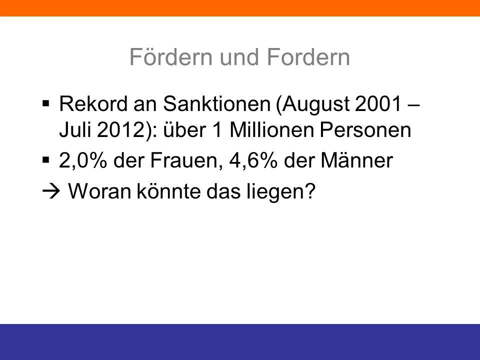 Rekord an Sanktionen (August 2001 – Juli 2012): über 1 Millionen Personen 2,0% der Frauen, 4,6% der Männer Woran könnte das liegen? Fördern und Forder