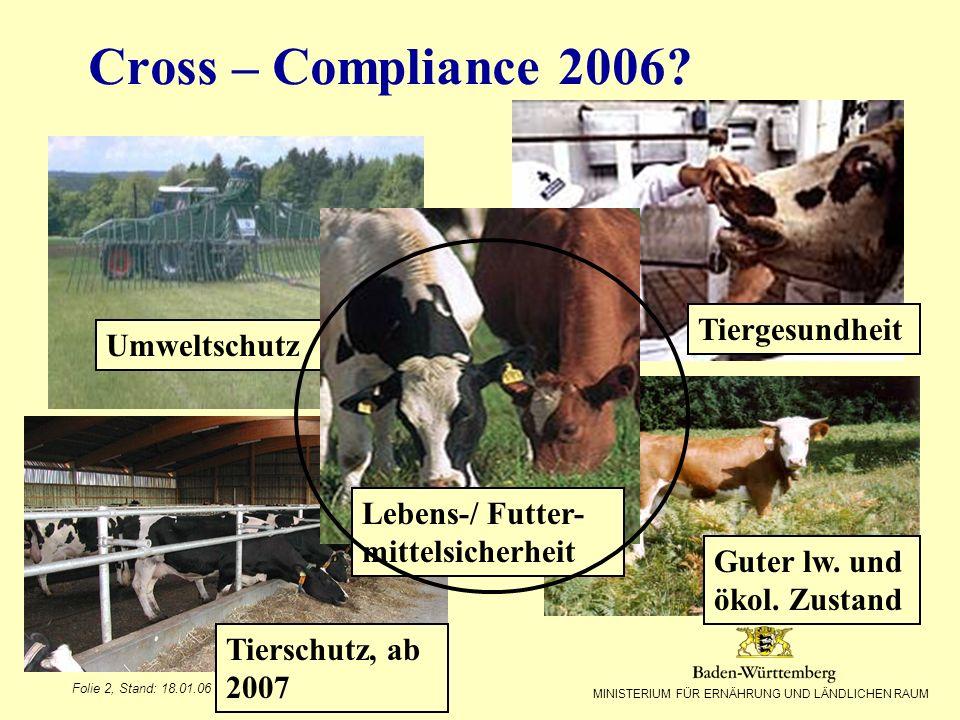 MINISTERIUM FÜR ERNÄHRUNG UND LÄNDLICHEN RAUM Folie 2, Stand: 18.01.06 Cross – Compliance 2006? Guter lw. und ökol. Zustand Umweltschutz Tiergesundhei