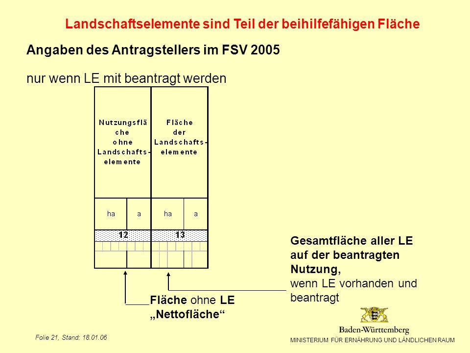 MINISTERIUM FÜR ERNÄHRUNG UND LÄNDLICHEN RAUM Folie 21, Stand: 18.01.06 Angaben des Antragstellers im FSV 2005 nur wenn LE mit beantragt werden Landsc