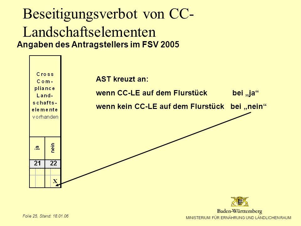 MINISTERIUM FÜR ERNÄHRUNG UND LÄNDLICHEN RAUM Folie 25, Stand: 18.01.06 Beseitigungsverbot von CC- Landschaftselementen Angaben des Antragstellers im