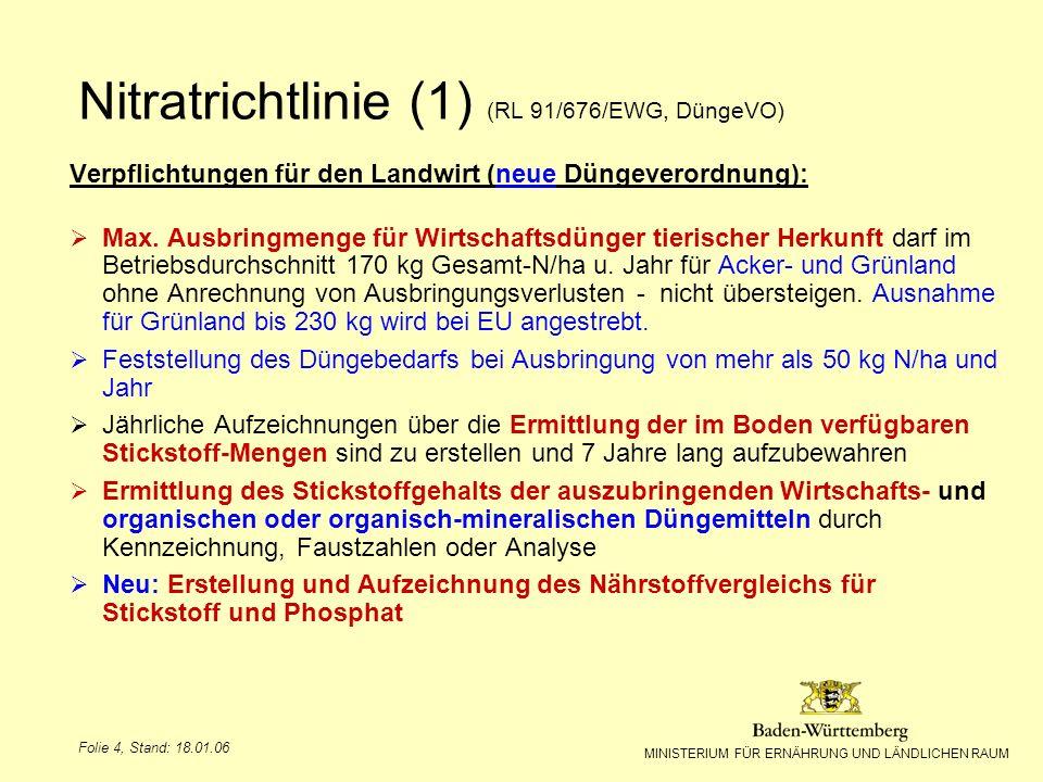 MINISTERIUM FÜR ERNÄHRUNG UND LÄNDLICHEN RAUM Folie 5, Stand: 18.01.06 Verpflichtungen für den Landwirt (neue Düngeverordnung): Vermeidung eines direkten Eintrags und Abschwemmung von N- haltigen Düngemitteln in Oberflächengewässer Einhaltung von Abstandsregelungen zu Gewässern Regelungen zur Düngerausbringung auf stark geneigten Ackerflächen (innerhalb von 20 m zur Böschungsoberkante durchschnittlich mehr als 10 % Hangneigung) Keine Ausbringung von N-haltigen Düngemitteln, wenn der Boden nicht aufnahmefähig ist (wassergesättigt, überschwemmt, gefroren oder durchgängig höher als 5 cm schneebedeckt) Nitratrichtlinie (2) (RL 91/676/EWG, DüngeVO)
