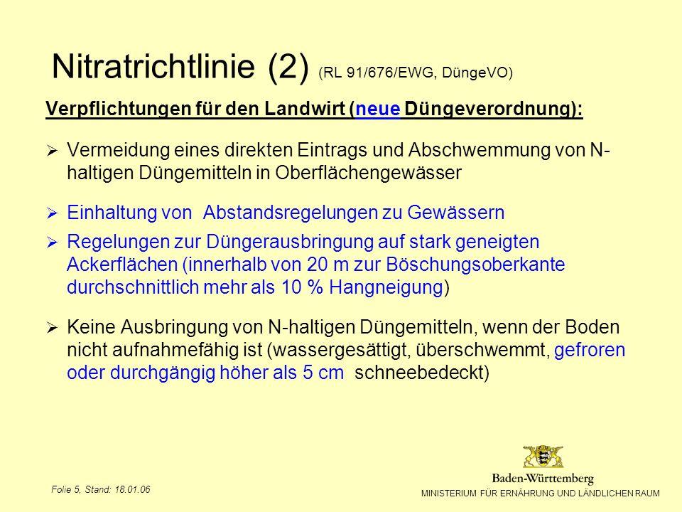 MINISTERIUM FÜR ERNÄHRUNG UND LÄNDLICHEN RAUM Folie 5, Stand: 18.01.06 Verpflichtungen für den Landwirt (neue Düngeverordnung): Vermeidung eines direk