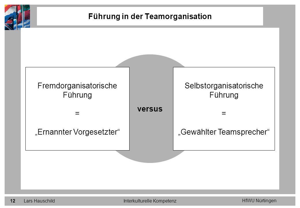 HfWU Nürtingen Lars HauschildInterkulturelle Kompetenz12 Führung in der Teamorganisation versus Selbstorganisatorische Führung = Gewählter Teamspreche