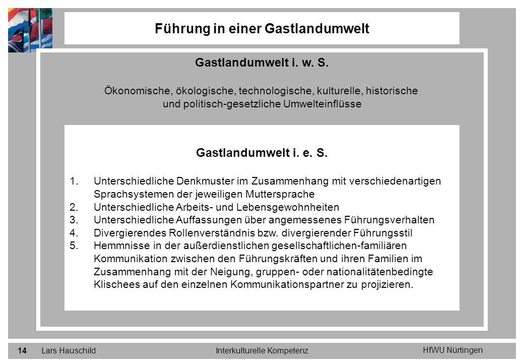 HfWU Nürtingen Lars HauschildInterkulturelle Kompetenz14 Führung in einer Gastlandumwelt Gastlandumwelt i. w. S. Ökonomische, ökologische, technologis