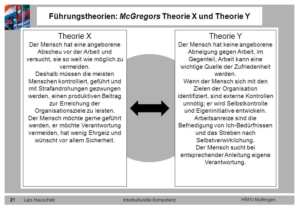 HfWU Nürtingen Lars HauschildInterkulturelle Kompetenz21 Führungstheorien: McGregors Theorie X und Theorie Y Theorie Y Der Mensch hat keine angeborene