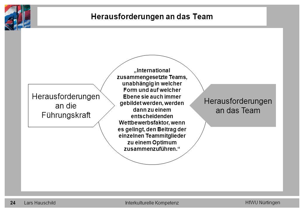 HfWU Nürtingen Lars HauschildInterkulturelle Kompetenz24 Herausforderungen an das Team International zusammengesetzte Teams, unabhängig in welcher For