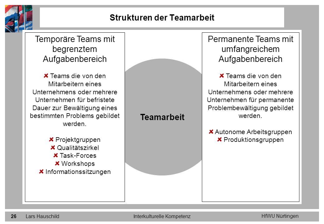 HfWU Nürtingen Lars HauschildInterkulturelle Kompetenz26 Strukturen der Teamarbeit Teamarbeit Permanente Teams mit umfangreichem Aufgabenbereich Teams