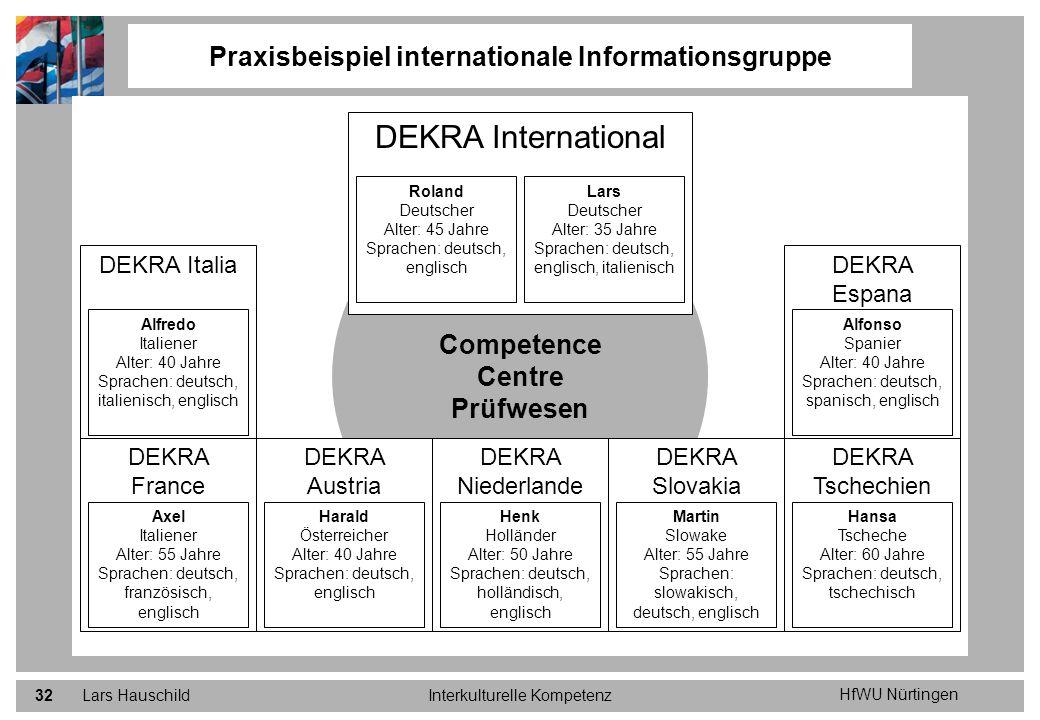 HfWU Nürtingen Lars HauschildInterkulturelle Kompetenz32 Praxisbeispiel internationale Informationsgruppe Competence Centre Prüfwesen DEKRA Internatio