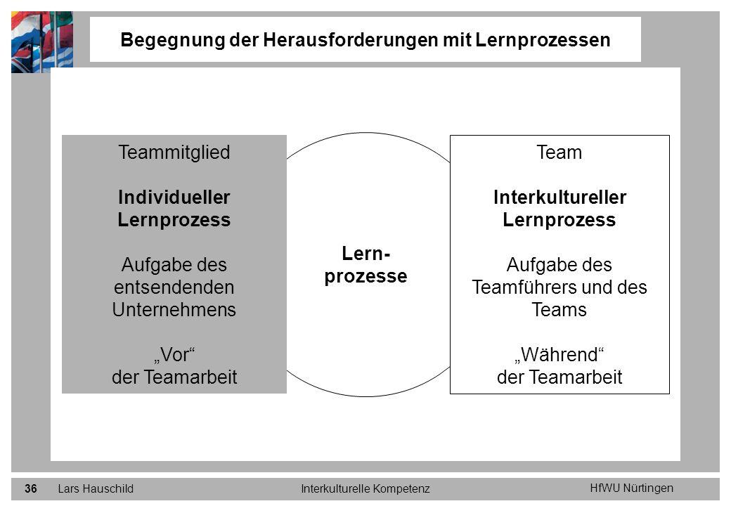 HfWU Nürtingen Lars HauschildInterkulturelle Kompetenz36 Begegnung der Herausforderungen mit Lernprozessen Lern- prozesse Team Interkultureller Lernpr