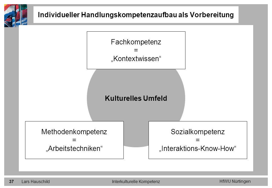 HfWU Nürtingen Lars HauschildInterkulturelle Kompetenz37 Individueller Handlungskompetenzaufbau als Vorbereitung Kulturelles Umfeld Fachkompetenz = Ko
