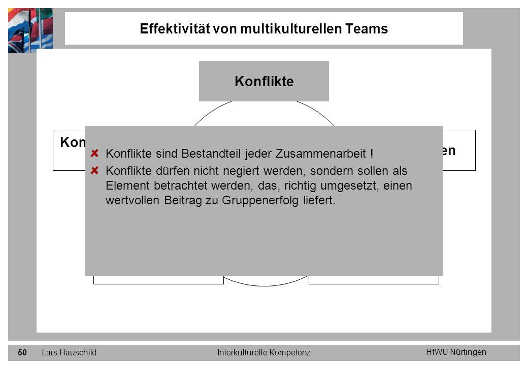 HfWU Nürtingen Lars HauschildInterkulturelle Kompetenz50 Effektivität von multikulturellen Teams Positive Einflüsse auf die Effektivität von multikult