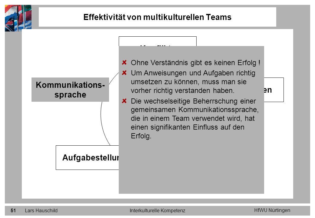 HfWU Nürtingen Lars HauschildInterkulturelle Kompetenz51 Effektivität von multikulturellen Teams Positive Einflüsse auf die Effektivität von multikult