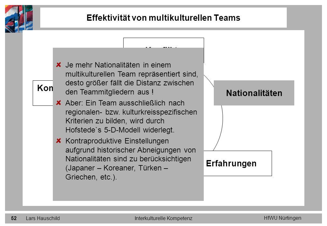 HfWU Nürtingen Lars HauschildInterkulturelle Kompetenz52 Effektivität von multikulturellen Teams Positive Einflüsse auf die Effektivität von multikult
