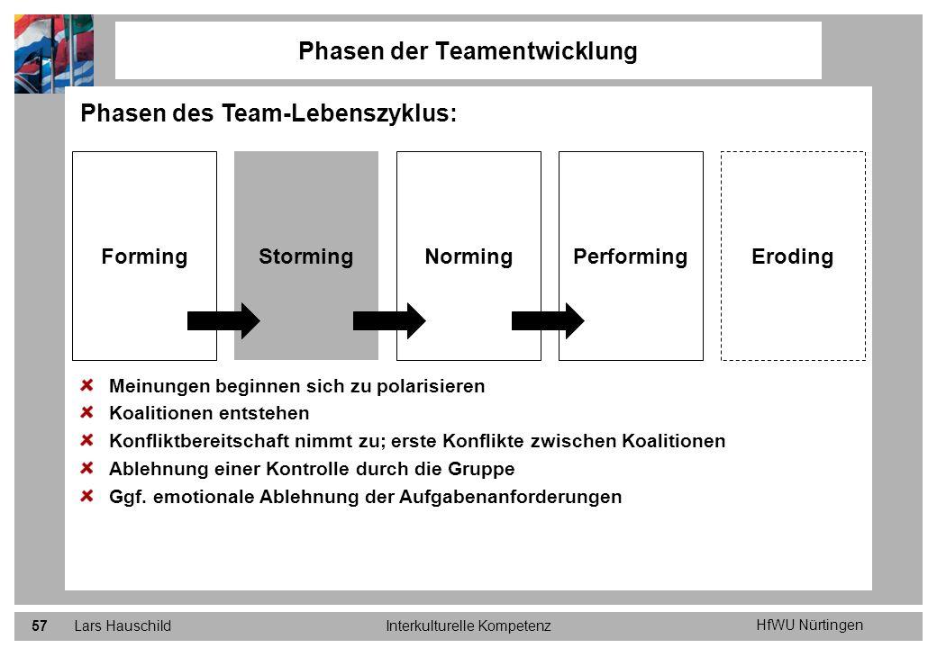 HfWU Nürtingen Lars HauschildInterkulturelle Kompetenz57 Phasen der Teamentwicklung Phasen des Team-Lebenszyklus: Meinungen beginnen sich zu polarisie