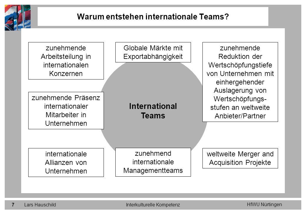 HfWU Nürtingen Lars HauschildInterkulturelle Kompetenz7 Warum entstehen internationale Teams? International Teams zunehmende Arbeitsteilung in interna