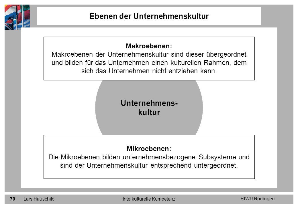 HfWU Nürtingen Lars HauschildInterkulturelle Kompetenz70 Ebenen der Unternehmenskultur Unternehmens- kultur Makroebenen: Makroebenen der Unternehmensk