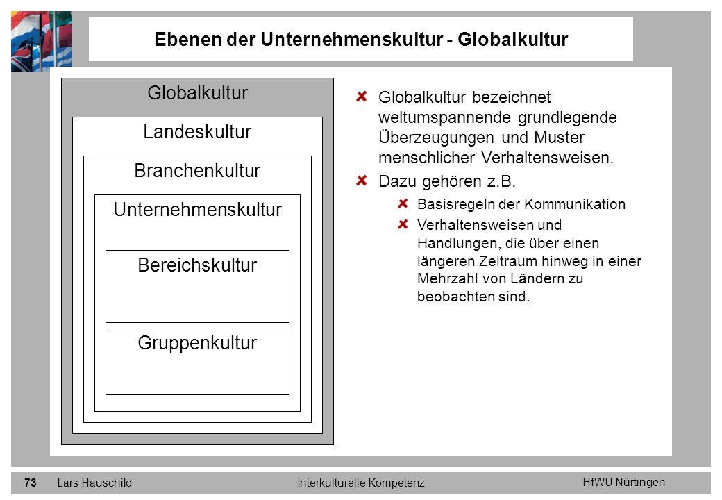 HfWU Nürtingen Lars HauschildInterkulturelle Kompetenz73 Ebenen der Unternehmenskultur - Globalkultur Globalkultur Landeskultur Branchenkultur Unterne