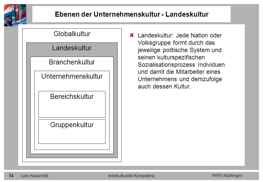 HfWU Nürtingen Lars HauschildInterkulturelle Kompetenz74 Ebenen der Unternehmenskultur - Landeskultur Globalkultur Landeskultur Branchenkultur Unterne