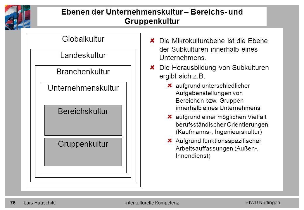 HfWU Nürtingen Lars HauschildInterkulturelle Kompetenz76 Ebenen der Unternehmenskultur – Bereichs- und Gruppenkultur Globalkultur Landeskultur Branche