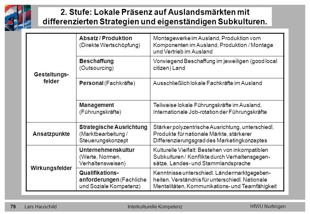 HfWU Nürtingen Lars HauschildInterkulturelle Kompetenz79 2. Stufe: Lokale Präsenz auf Auslandsmärkten mit differenzierten Strategien und eigenständige