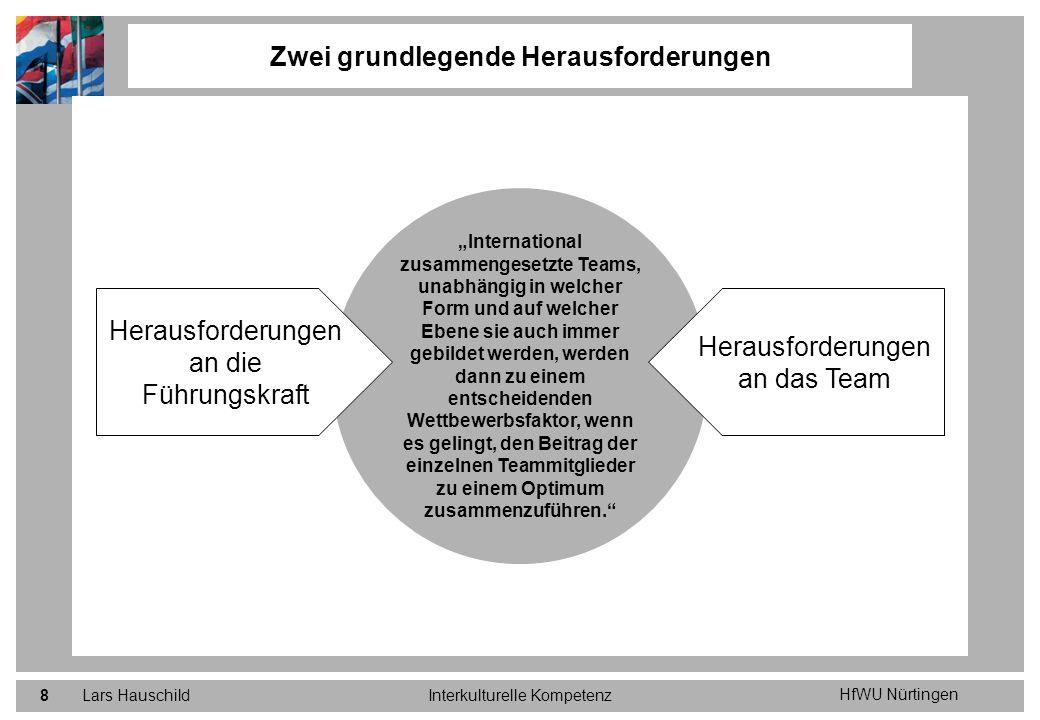 HfWU Nürtingen Lars HauschildInterkulturelle Kompetenz8 Zwei grundlegende Herausforderungen International zusammengesetzte Teams, unabhängig in welche