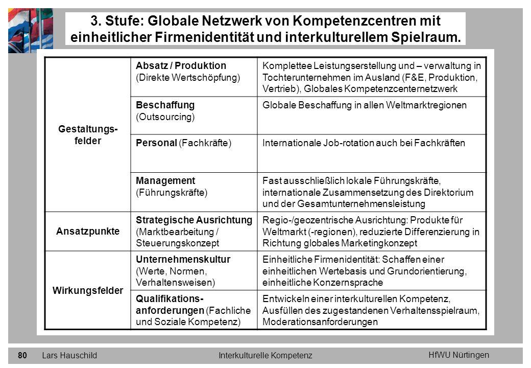HfWU Nürtingen Lars HauschildInterkulturelle Kompetenz80 3. Stufe: Globale Netzwerk von Kompetenzcentren mit einheitlicher Firmenidentität und interku
