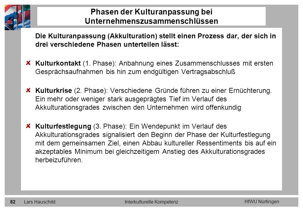 HfWU Nürtingen Lars HauschildInterkulturelle Kompetenz82 Die Kulturanpassung (Akkulturation) stellt einen Prozess dar, der sich in drei verschiedene P