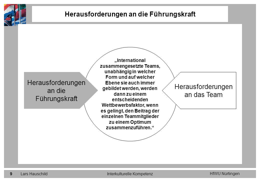 HfWU Nürtingen Lars HauschildInterkulturelle Kompetenz9 Herausforderungen an die Führungskraft International zusammengesetzte Teams, unabhängig in wel