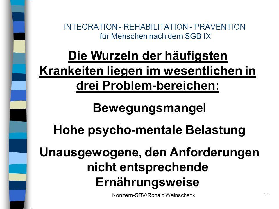 Konzern-SBV/Ronald Weinschenk11 INTEGRATION - REHABILITATION - PRÄVENTION für Menschen nach dem SGB IX Die Wurzeln der häufigsten Krankeiten liegen im