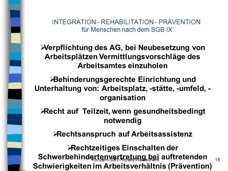 Konzern-SBV/Ronald Weinschenk15 INTEGRATION - REHABILITATION - PRÄVENTION für Menschen nach dem SGB IX Verpflichtung des AG, bei Neubesetzung von Arbe