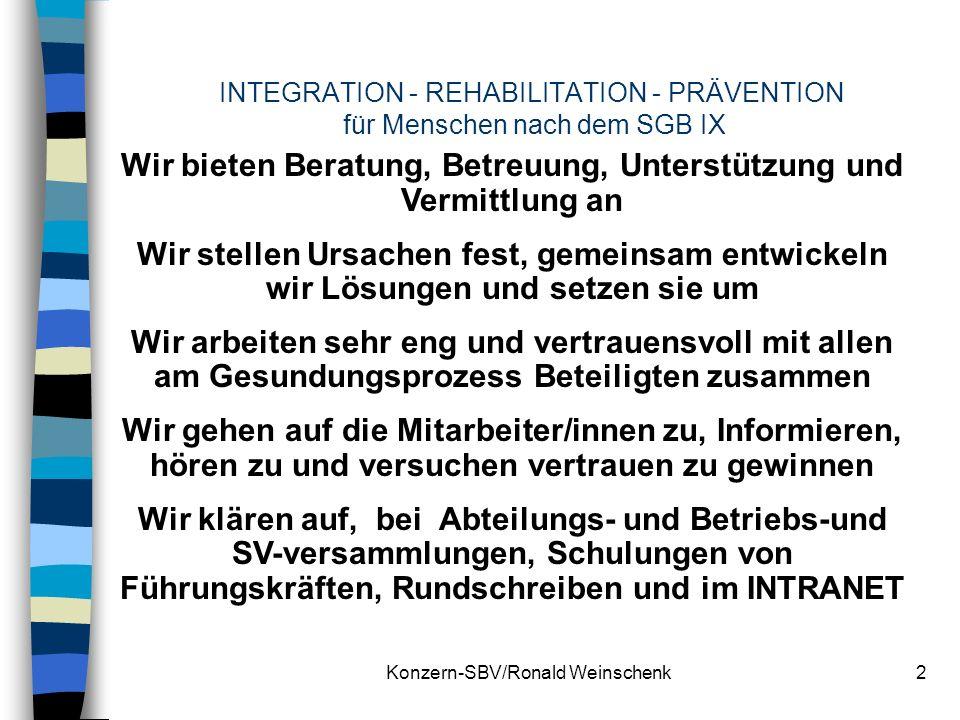 Konzern-SBV/Ronald Weinschenk2 INTEGRATION - REHABILITATION - PRÄVENTION für Menschen nach dem SGB IX Wir bieten Beratung, Betreuung, Unterstützung un