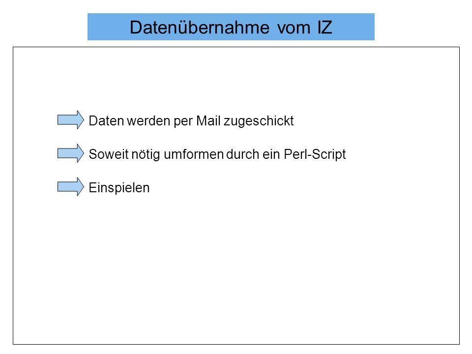 Daten werden per Mail zugeschickt Soweit nötig umformen durch ein Perl-Script Einspielen Datenübernahme vom IZ