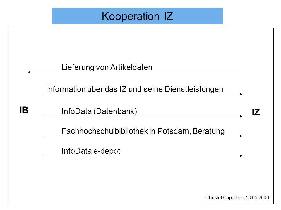Kooperation IZ IB IZ Lieferung von Artikeldaten InfoData (Datenbank) Fachhochschulbibliothek in Potsdam, Beratung InfoData e-depot Information über da