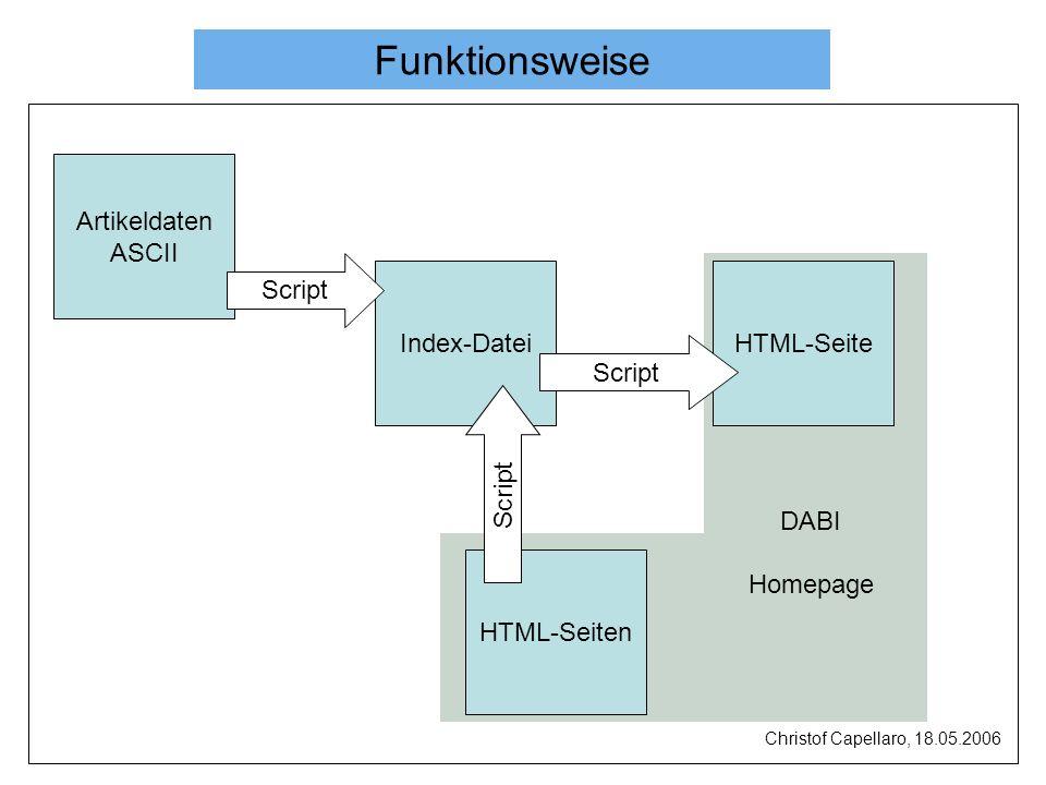 Funktionsweise Artikeldaten ASCII Index-Datei HTML-Seiten HTML-Seite Script DABI Homepage Christof Capellaro, 18.05.2006