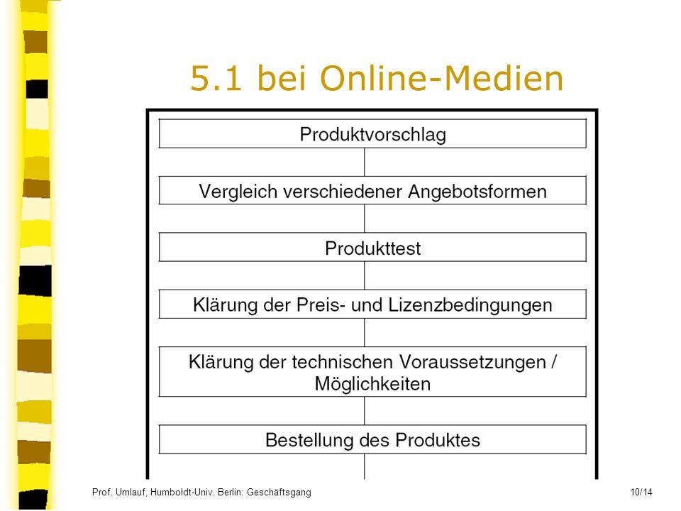 Prof. Umlauf, Humboldt-Univ. Berlin: Geschäftsgang 10/14 5.1 bei Online-Medien