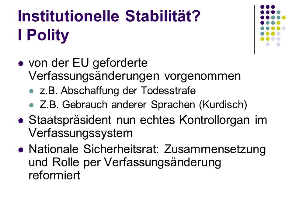 Institutionelle Stabilität? I Polity von der EU geforderte Verfassungsänderungen vorgenommen z.B. Abschaffung der Todesstrafe Z.B. Gebrauch anderer Sp