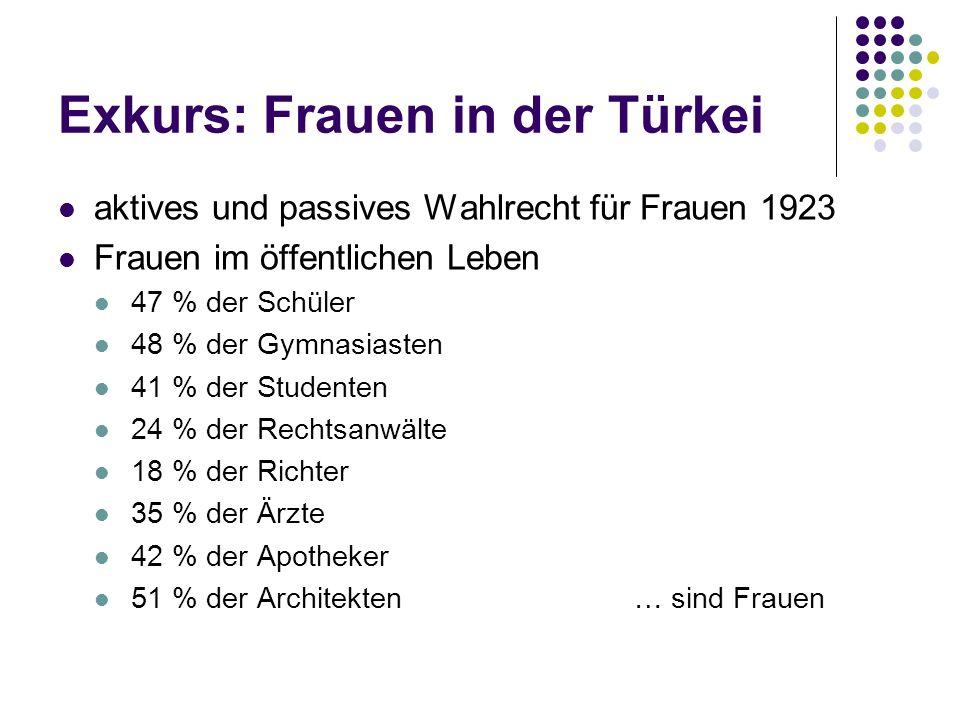 Exkurs: Frauen in der Türkei aktives und passives Wahlrecht für Frauen 1923 Frauen im öffentlichen Leben 47 % der Schüler 48 % der Gymnasiasten 41 % d