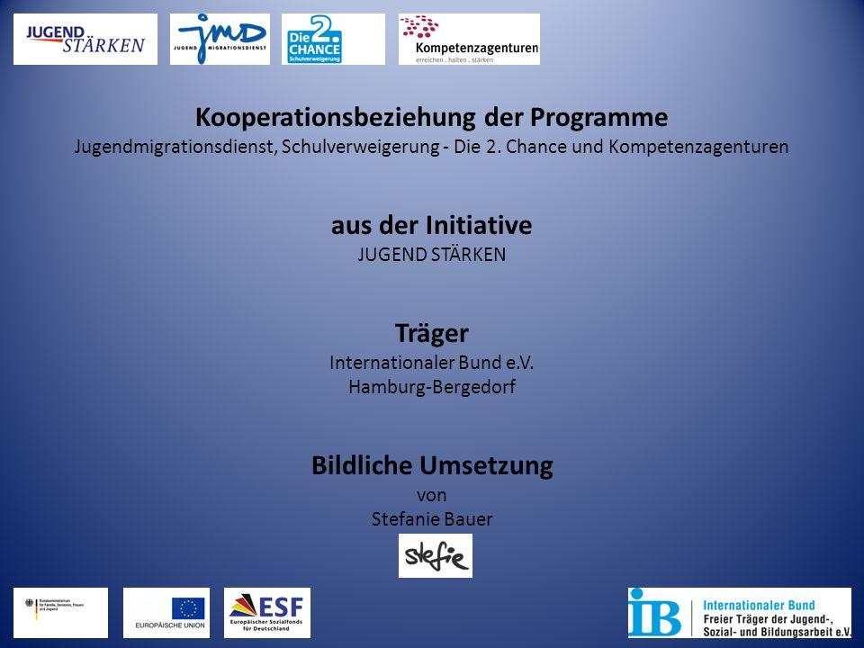 Kooperationsbeziehung der Programme Jugendmigrationsdienst, Schulverweigerung - Die 2. Chance und Kompetenzagenturen aus der Initiative JUGEND STÄRKEN