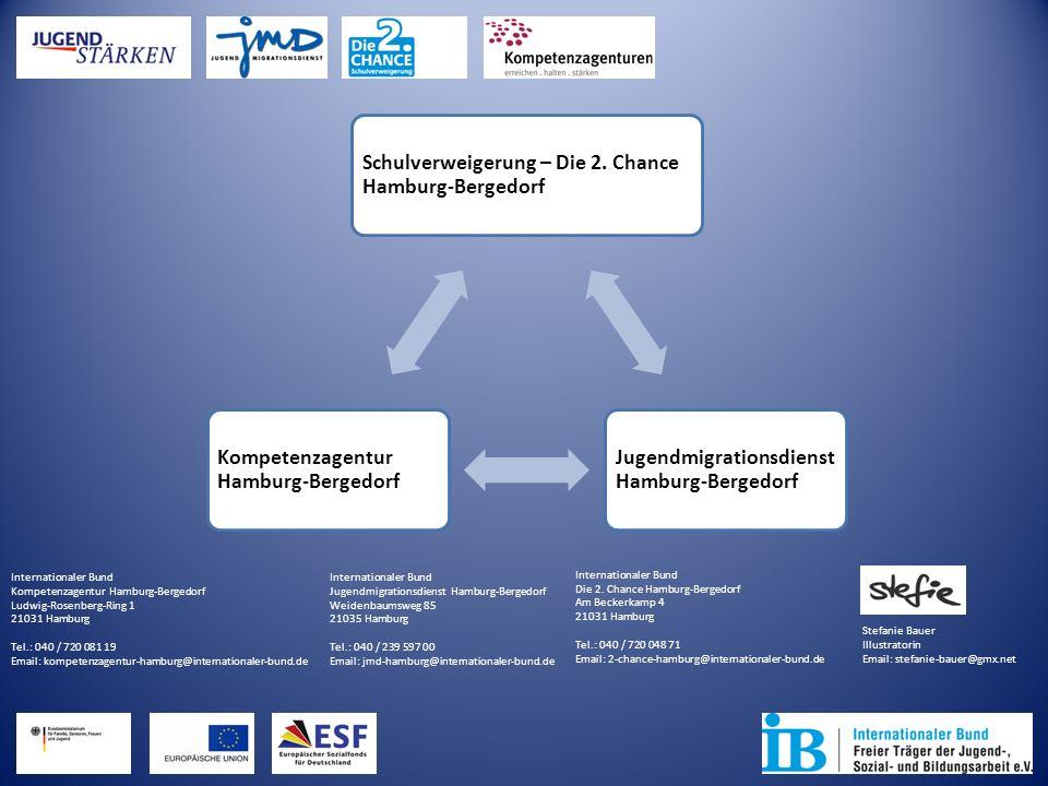 Internationaler Bund Die 2. Chance Hamburg-Bergedorf Am Beckerkamp 4 21031 Hamburg Tel.: 040 / 720 048 71 Email: 2-chance-hamburg@internationaler-bund